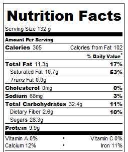 Nutrition facts for Light & Luscious Mocha Nutella Mousse