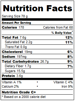Nutrition information for Decadent Double Chocolate Zucchini Bread