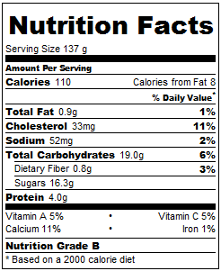 peach-banana-coconut ice cream nutrition facts