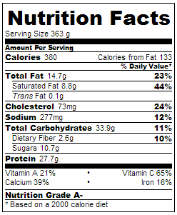 Green Chile Cheeseburger Soup Nutrition Facts